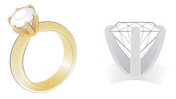 Guldsmykkets Vigtig Viden Om Smykker
